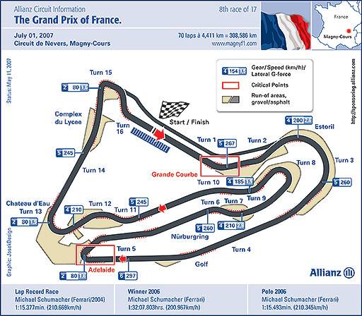 French circuit map