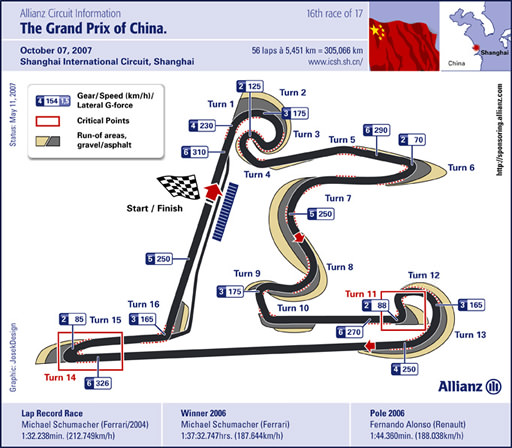 China circuit map