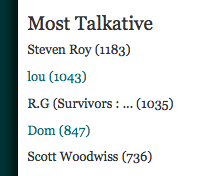 Sidepodcast's most talkative