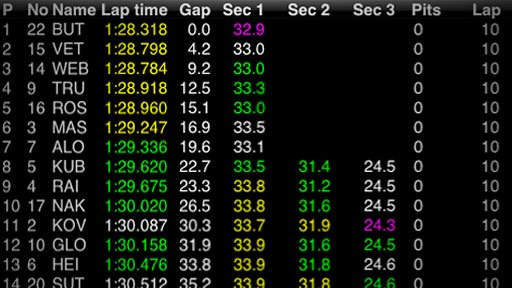 F1 Live Timing on the iPhone
