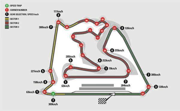 Bahrain 2010 Race Information Previewing The First