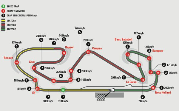Spain 2010 - Race information // Preview the upcoming schedule, weather and press conferences