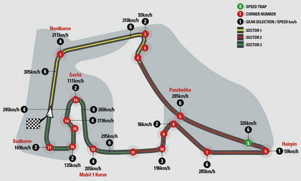 Hockenheim Circuit Map