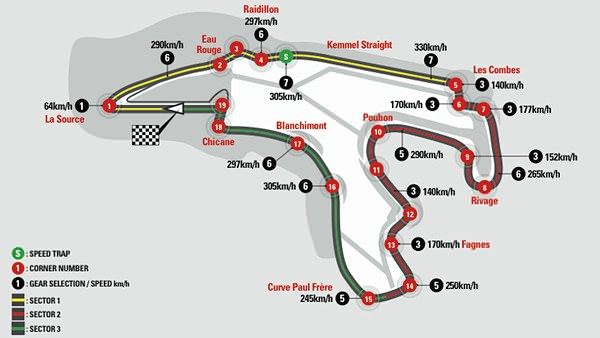 Spa-Francorchamps Circuit Map