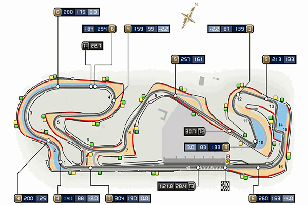 Barcelona Circuit Map