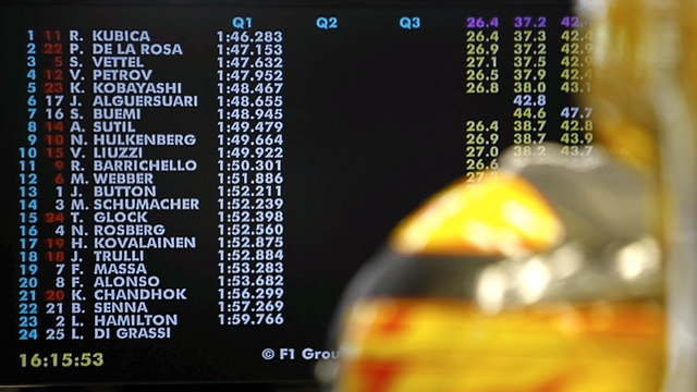 Kubica turns the timesheet purple