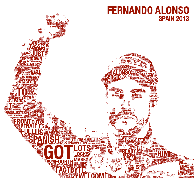 Fernando Alonso, race winner, Spain 2013