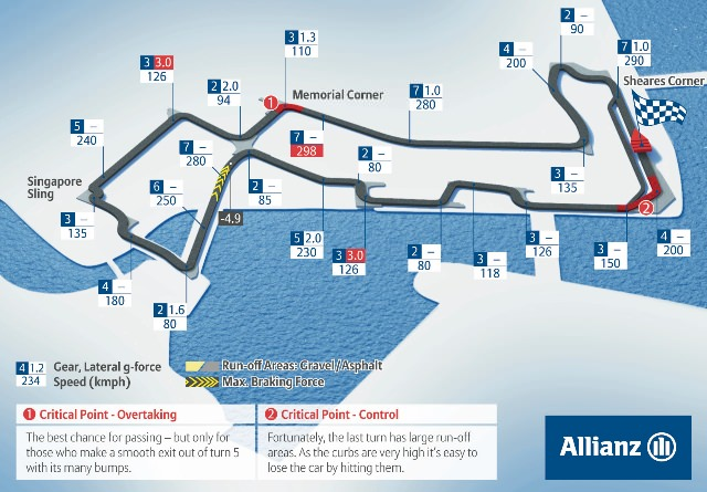 Marina Bay Street Circuit circuit map