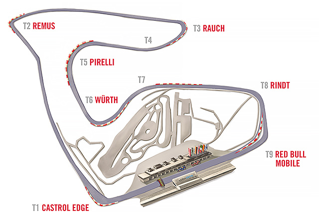 Red Bull Ring circuit map