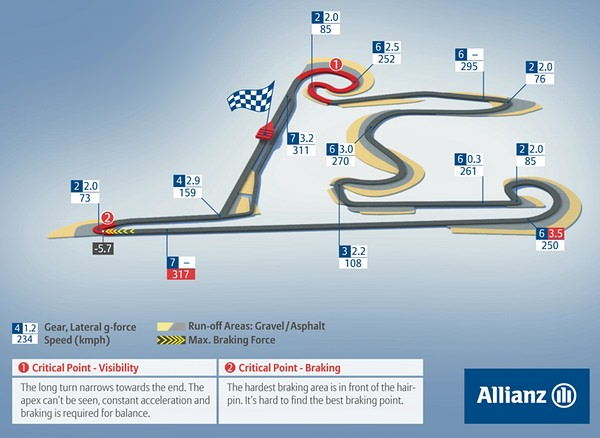 Shanghai International Circuit circuit map