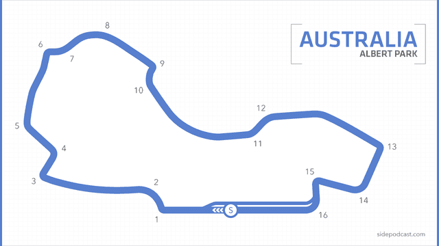 Albert Park circuit map