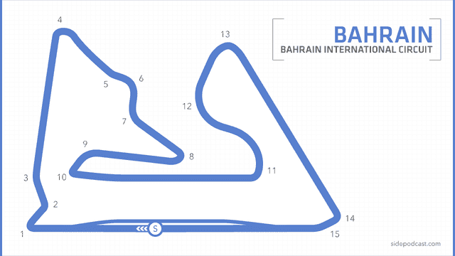 Bahrain International Circuit circuit map