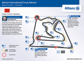 F1 is back and it's in Bahrain! The season returns with the desert replacing Albert Park as the opening round. Free Practice gets underway with 24 drivers ready to hit the track and show everyone what they can do.