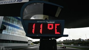Winter testing stays cool in Jerez