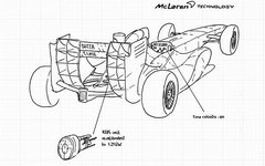 Sidepodcast: McLaren blueprints leaked