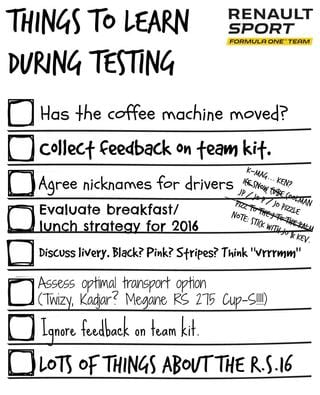 Renault's testing to-do list
