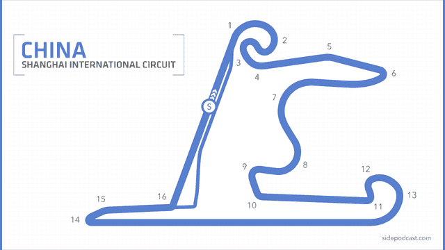 China - Circuit map